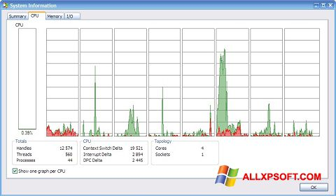 צילום מסך AMD Dual Core Optimizer Windows XP