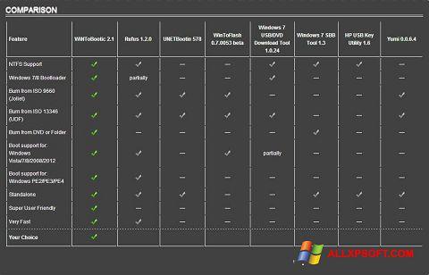 צילום מסך WiNToBootic Windows XP